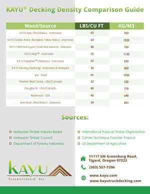 PageLines-Density-Guide-resource-page-tout-300x388px-MQ.jpg